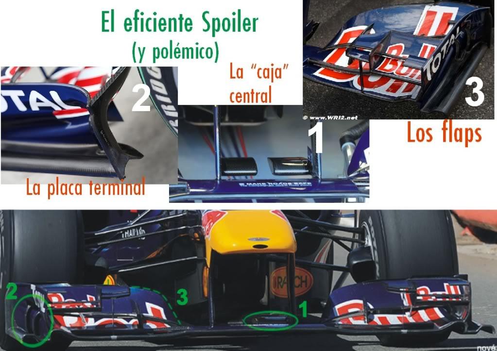 Red Bull RB6 Spoiler2