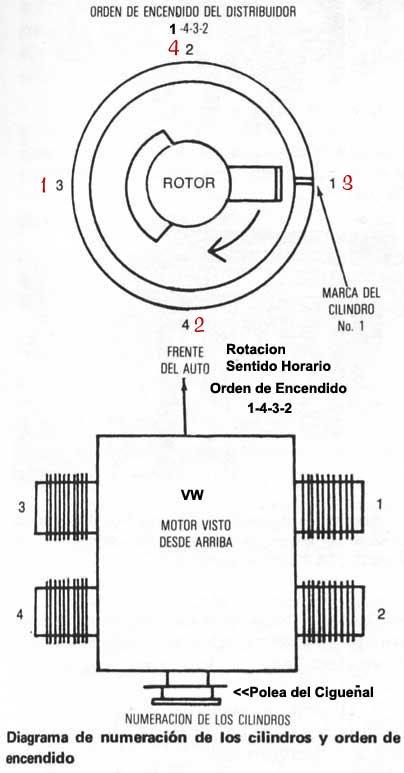 Arbol de distribución  puesto al erróneamente  Vw7079061b