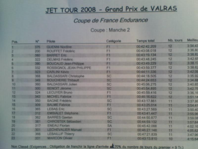 Valras 26-28 septembre 2008 Finale Championnat France DSC00418