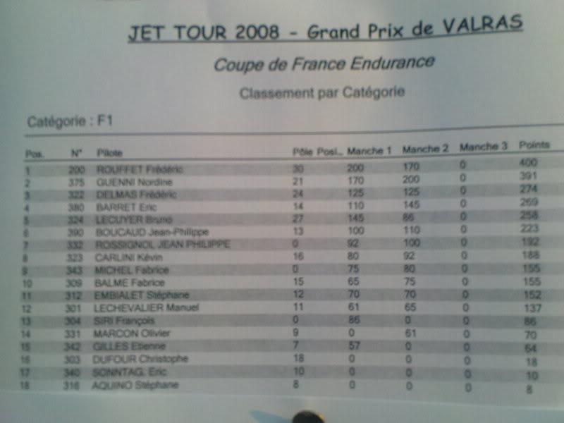 Valras 26-28 septembre 2008 Finale Championnat France DSC00421