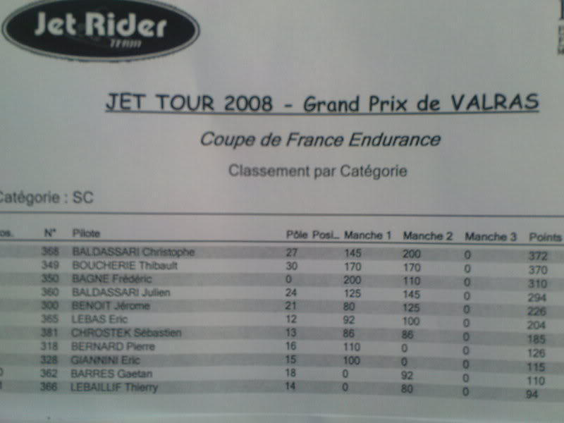 Valras 26-28 septembre 2008 Finale Championnat France DSC00422