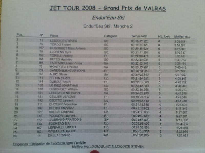 Valras 26-28 septembre 2008 Finale Championnat France DSC00425