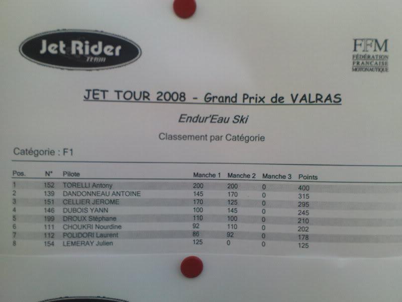 Valras 26-28 septembre 2008 Finale Championnat France DSC00426