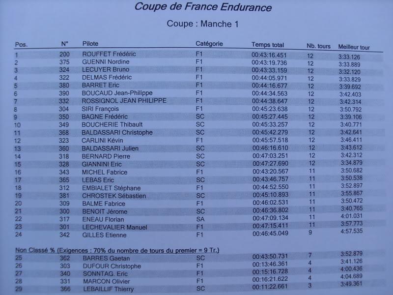 Valras 26-28 septembre 2008 Finale Championnat France SL380795-1