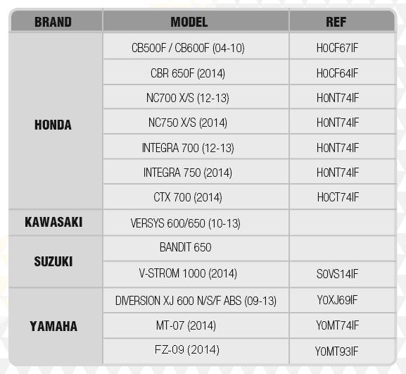 SH36 for Honda NC700 / NC750 / Integra 700 / Integra 750 TABLAKITS_zpsfb0424ff