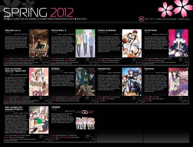 Spring Anime Primavera 2012 Otono2012-2