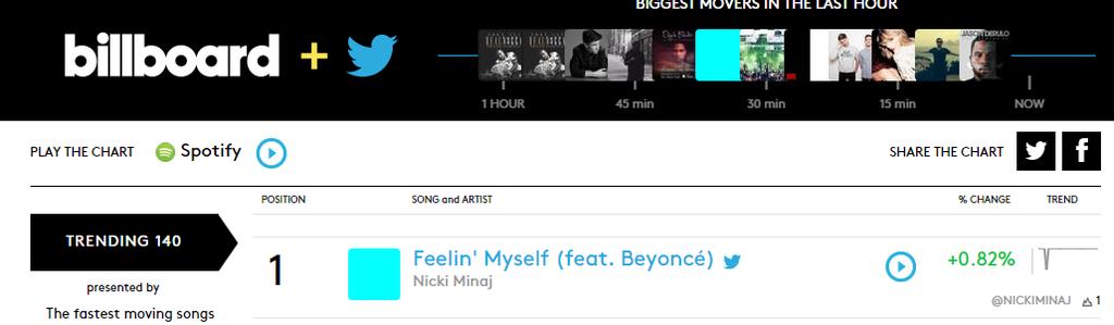 Beyoncé > Featuring 'Feeling Myself' (feat. Nicki Minaj) - Página 6 FM