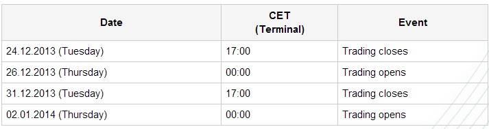 NordFX.com - ECN/STP, MT4, MT5, Multiterminal broker - Page 2 Trading_schedule_zpse906ea69