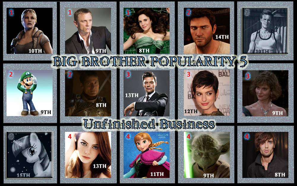 Big Brother Popularity 5 - Unfinished Business - Page 2 BBP5MemoryWall_zps4d77fa2f
