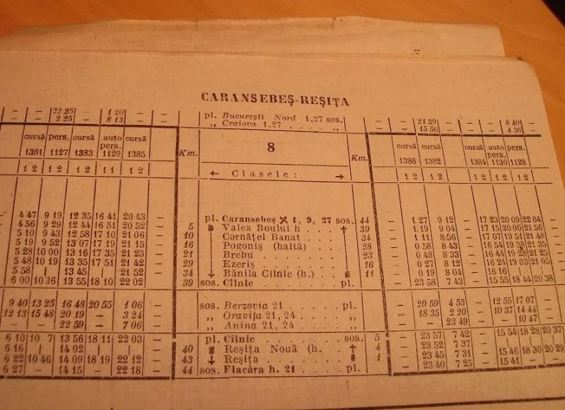 915 : Caransebes - Resita Sud Hm. Caransebes-Resita