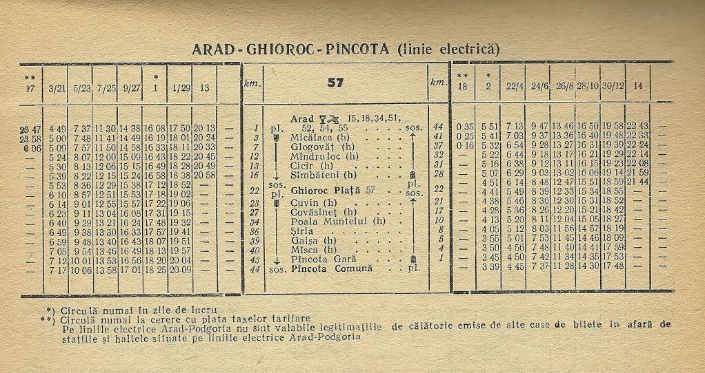 Arad-Ghioroc-Pancota Arad0001