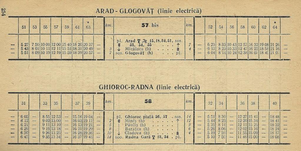 Arad-Ghioroc-Pancota Arad0002