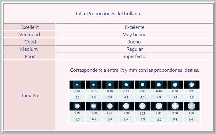 EL DIAMANTE: BRILLANTES, SOLITARIOS, TALLAS DE LOS ANILLOS Brillante3-1