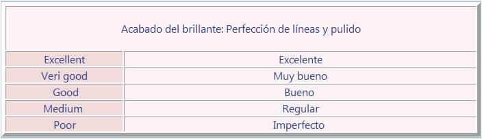 EL DIAMANTE: BRILLANTES, SOLITARIOS, TALLAS DE LOS ANILLOS Acabbrill