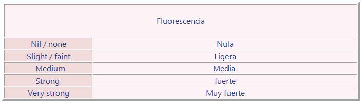 EL DIAMANTE: BRILLANTES, SOLITARIOS, TALLAS DE LOS ANILLOS Flueresc