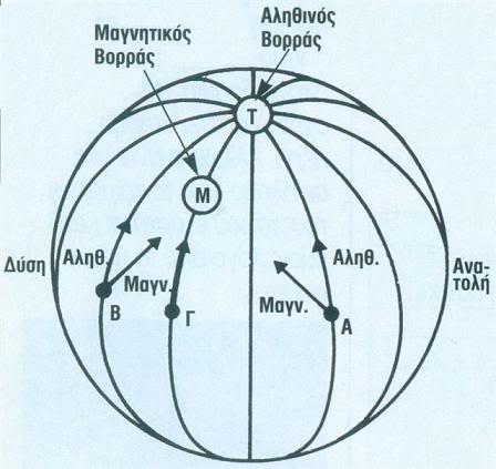 Μαγνήτης για φίλτρο λαδιού - Σελίδα 2 Magnitikosvoras