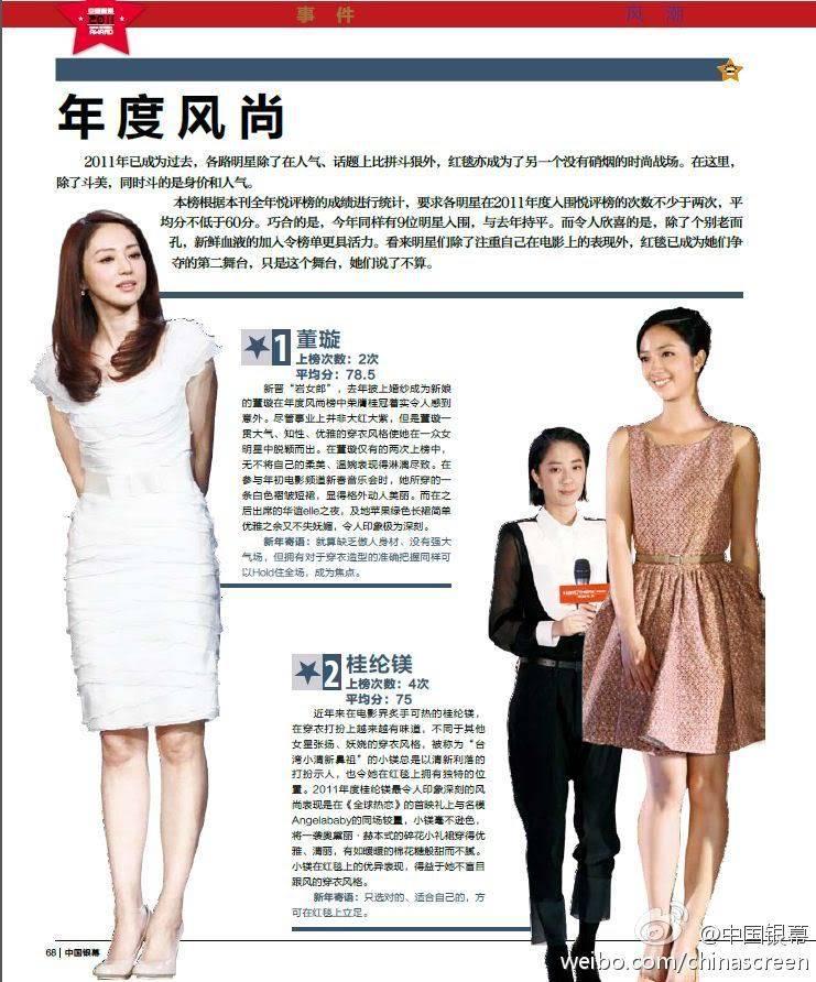 รางวัลนักแสดงแต่งกายดีประจำปี 2011 ของนิตยสาร China Screen 1-2