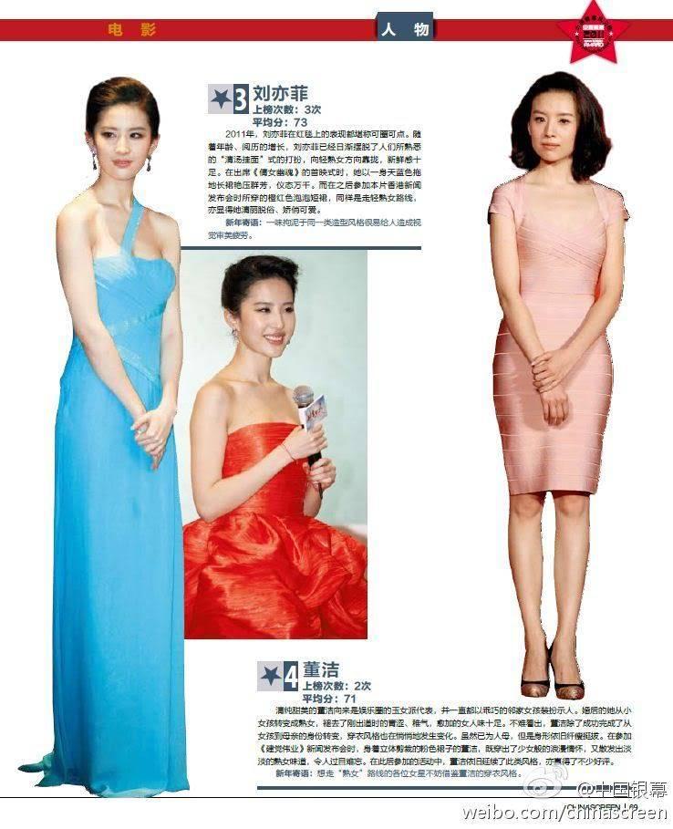 รางวัลนักแสดงแต่งกายดีประจำปี 2011 ของนิตยสาร China Screen 3-4
