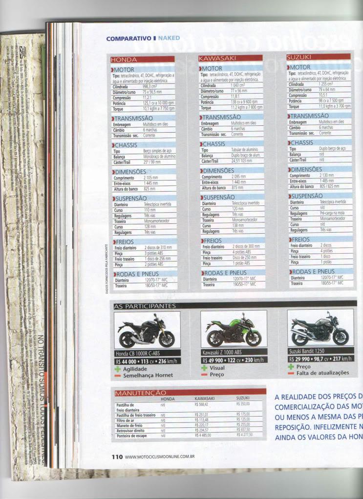 Revista Motociclismo - Novembro 2011 Motociclismotabela1