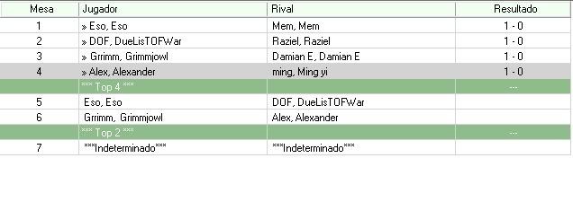 Torneo Good Bye WC2010 : TOP 4 TOP-1