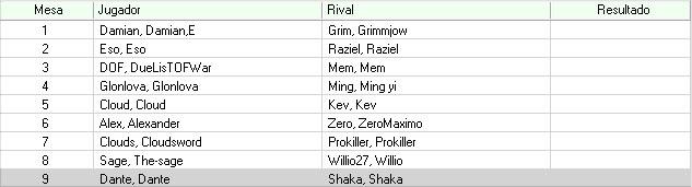 Torneo:  Good Bye WC2010 4TA rONDA Ronda4