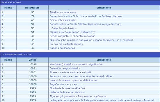 Sugerenzzzia Luzbelítica Estadistic9-2010