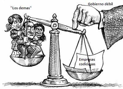 Síndrome del poder o la adicción al dinero Gobiernodebil
