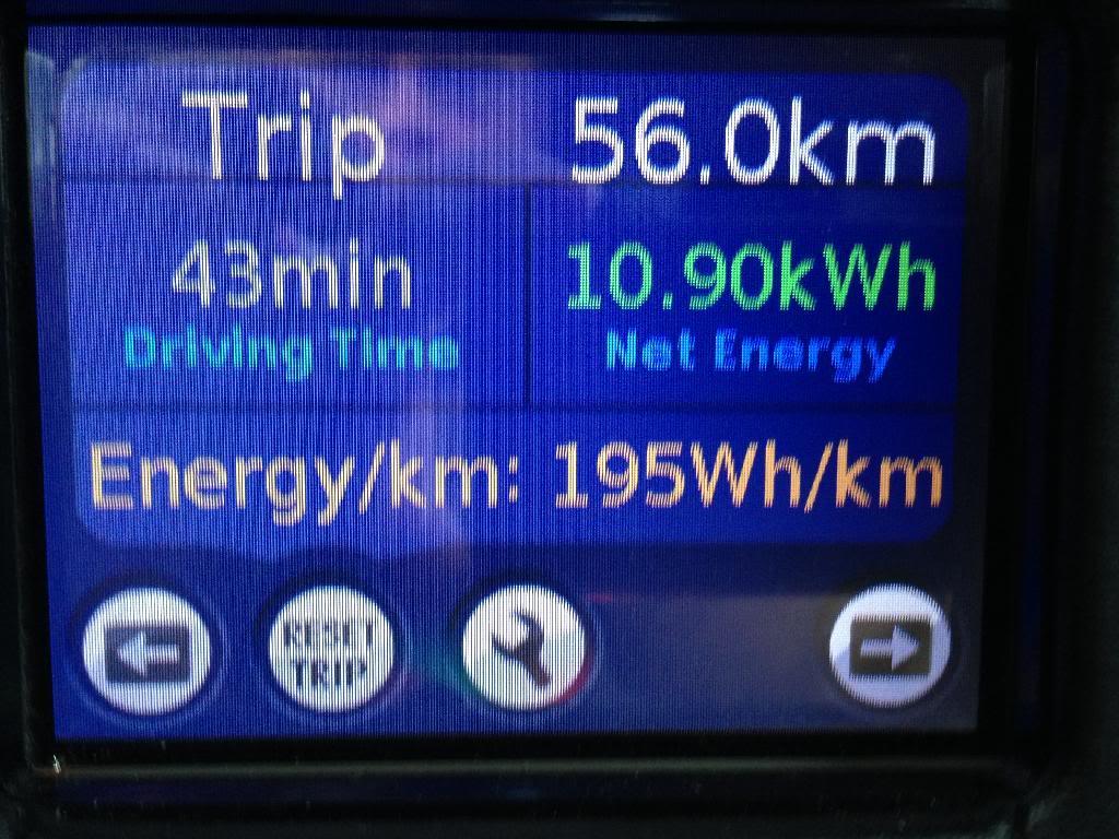 Consommation en roulant surtout sur autoroute 28BD5A10-0A49-4536-915F-0C74B7FD837C_zpsglbufenk