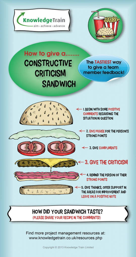 Providing Constructive Criticism How-to-give-a-constructive-criticism-sandwich-infographic-shortened-version_zpsb9596c5a