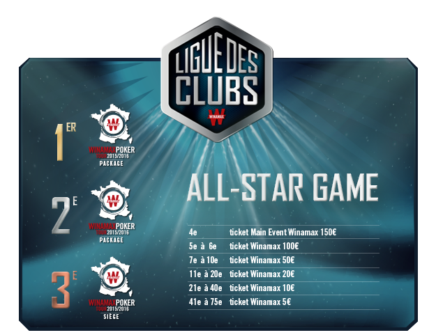 Ligue des Clubs – Saison II Tableau_dotation_header_4_zpscascm5c8
