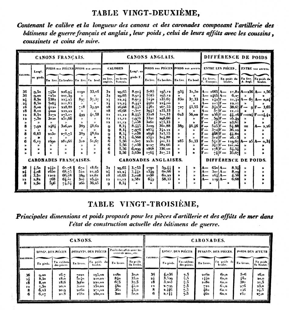 activité navale au XVIIIème siècle 3Modegravelesdecanons_zpsadcc2735