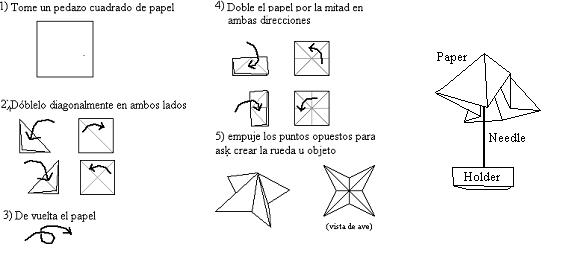 Las Técnicas de la telekinesis  01-1