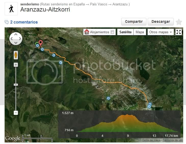 Propuesta de salida de montaña para el  domingo 10 de Junio Rutaaizgorri