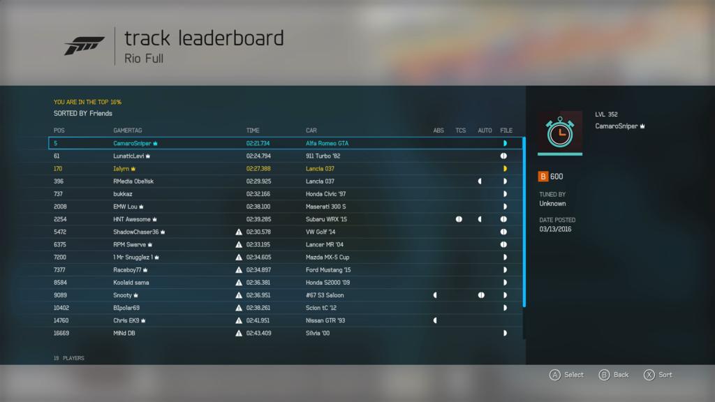 Forza 6- Rio Full Circuit best times - Page 2 My%20Great%20Capture%20Screenshot%202016-05-21%2003-10-16_zpsantkrfdo