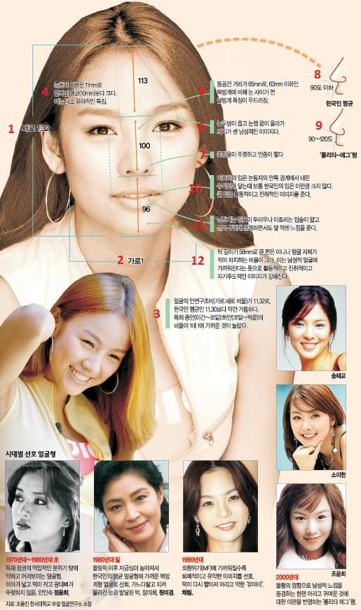 [Thảo luận] Mổ xẻ khuôn mặt của Ri và 1 vài điều mê tín dị đoan Face1_zps717ed23d