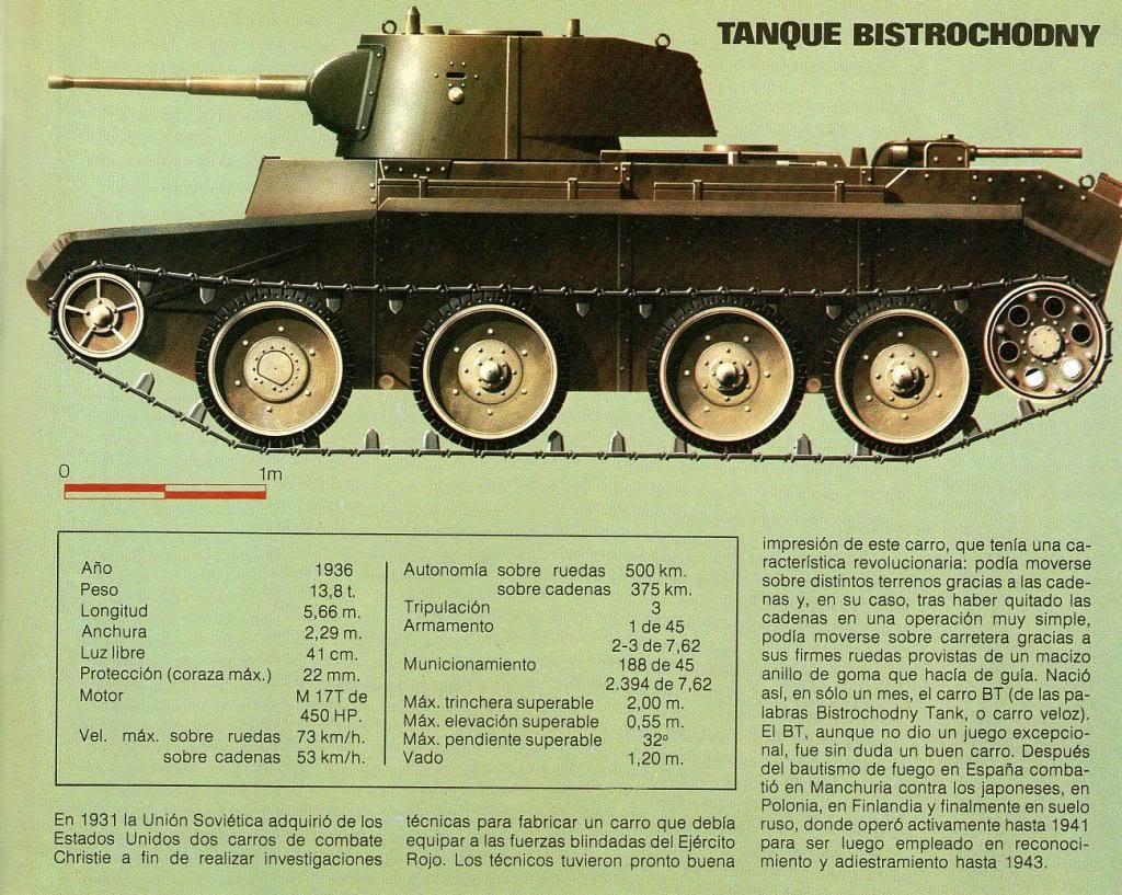 Bistrochodny Tank AAC_zps0e72d381
