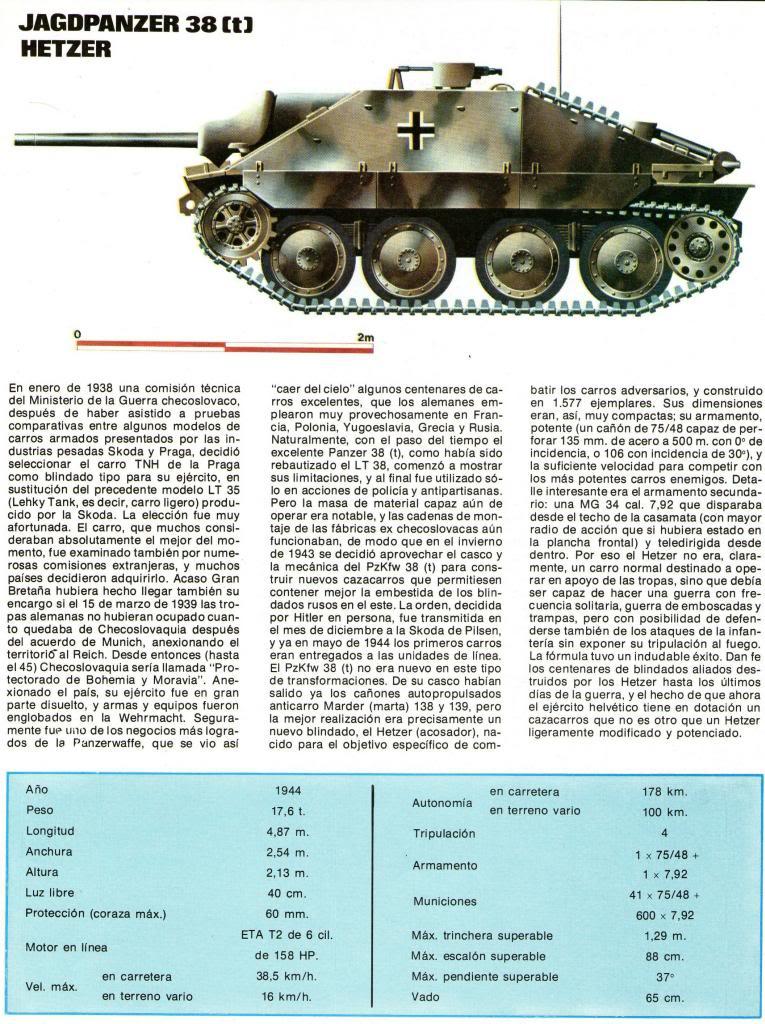 Jagdpanzer Hetzer 38 T AZY_zpse4cccf6a