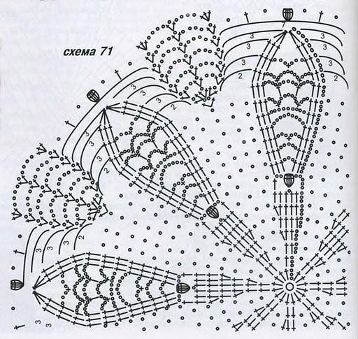 Thỉnh giáo cách đọc chart mẫu nón. 71schemat_zps732fc6ef