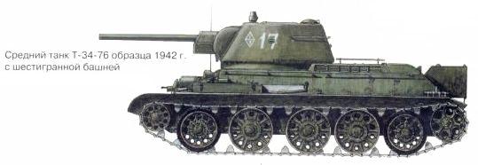 T-34/76 .. Mod 1942 dragon  1/35 T34Color5_zps9dab4c0e