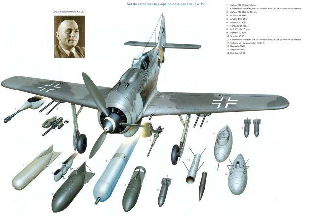 Dudas/información sobre el TA Fw-190 Planomh9