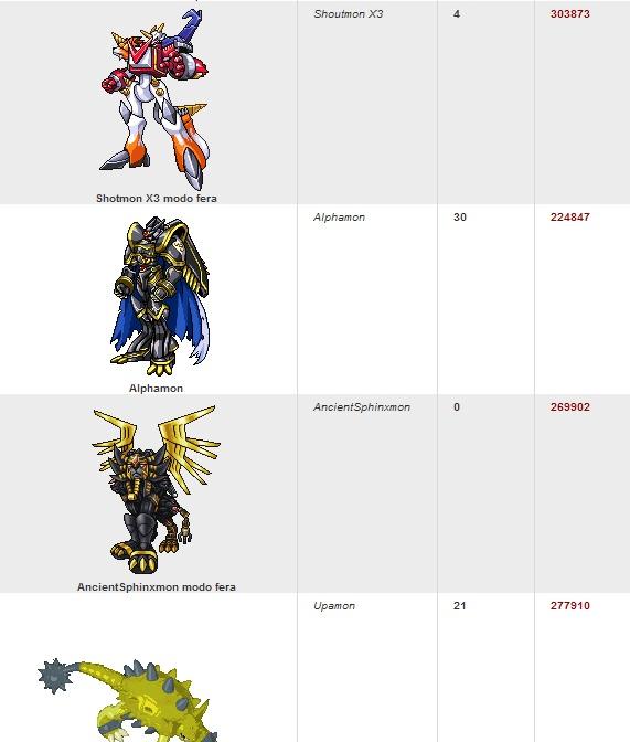 Entrevista com Will Criador de Digimon Pets Materia2