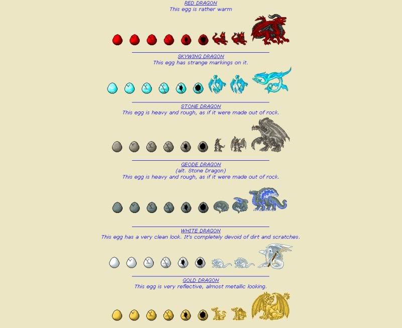 Dragon Cave Links and Information (Updated May 26, 2010) DC5