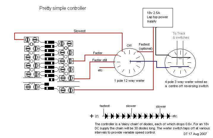 Dimmer switch? Control