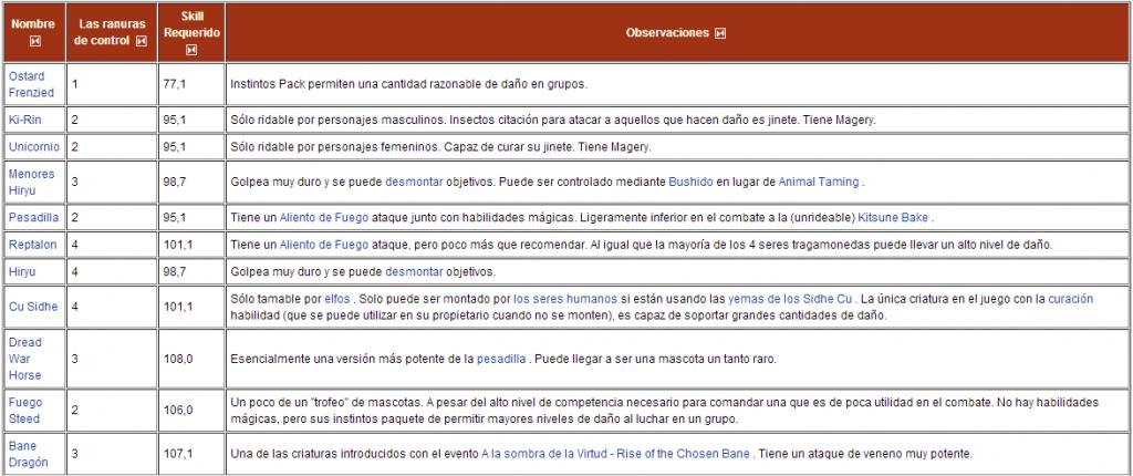 Guia Taming Monturas1