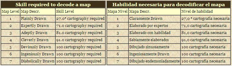Mapas De Tesoro Mapa