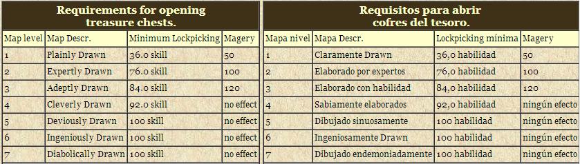 Mapas De Tesoro Mapa2