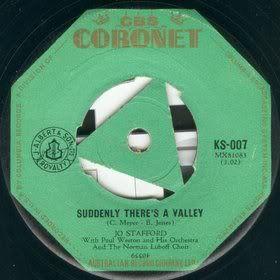 October 26, 1955 Jostaffordvalley