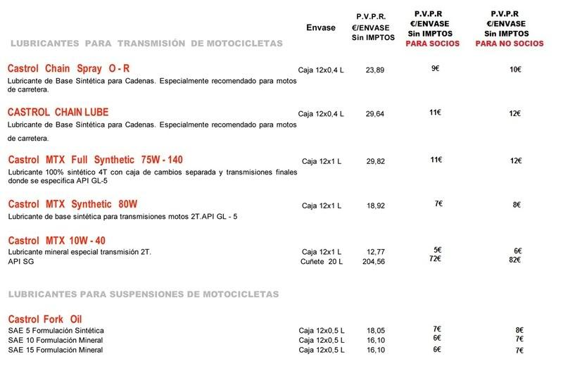 2º PEDIDO PRODUCTOS CASTROL - 10 Oct 2012 Parte7
