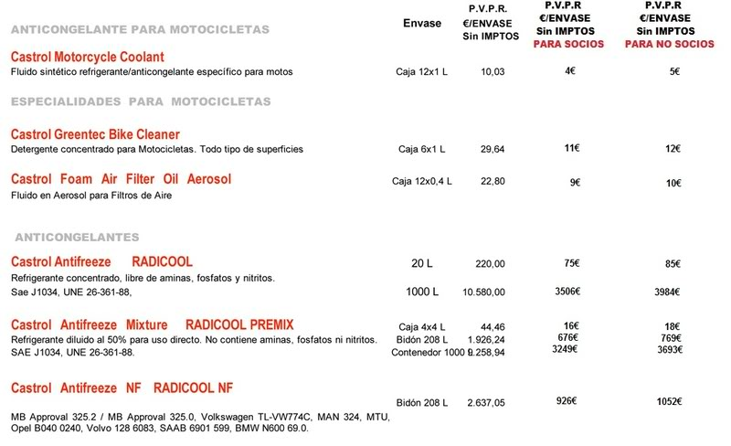 2º PEDIDO PRODUCTOS CASTROL - 10 Oct 2012 Parte8g