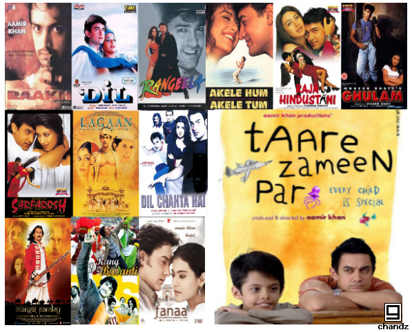 AAMIR KHAN Films